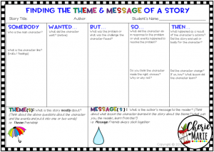 Teaching theme and message can be a difficult concept to teach elementary students. Grab some tips and tools for making theme and message more tangible for your students. RL3.2 RL4.2 RL5.2
